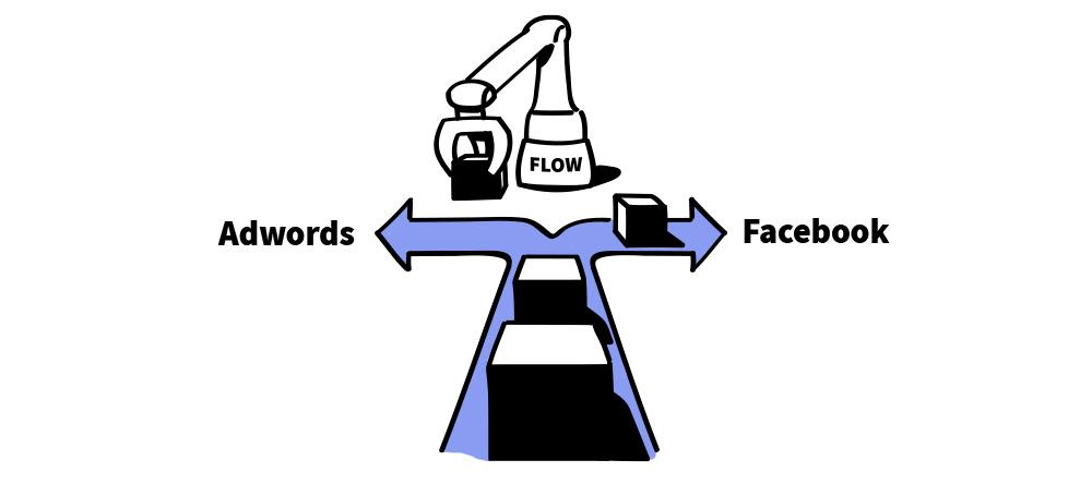 Поток (Flow): что, где и как использовать?